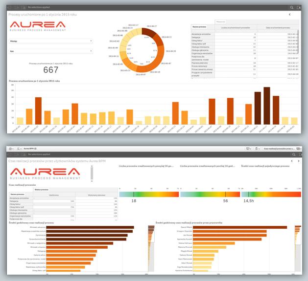 Seelvia Analytics