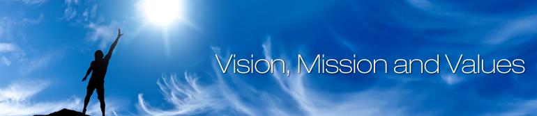 Misja iwizja